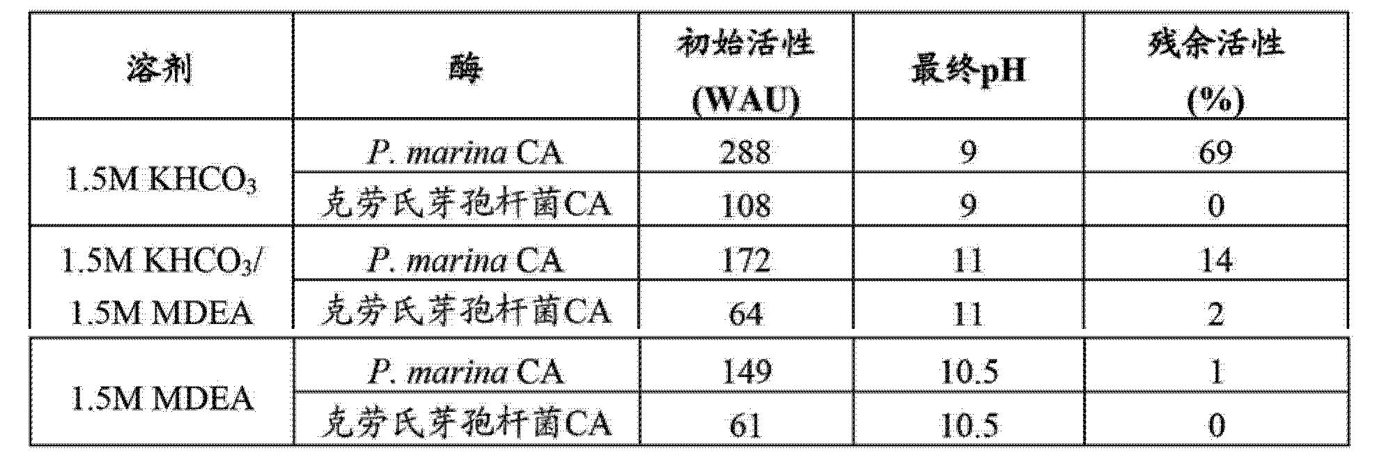 Figure CN103180438AD00391