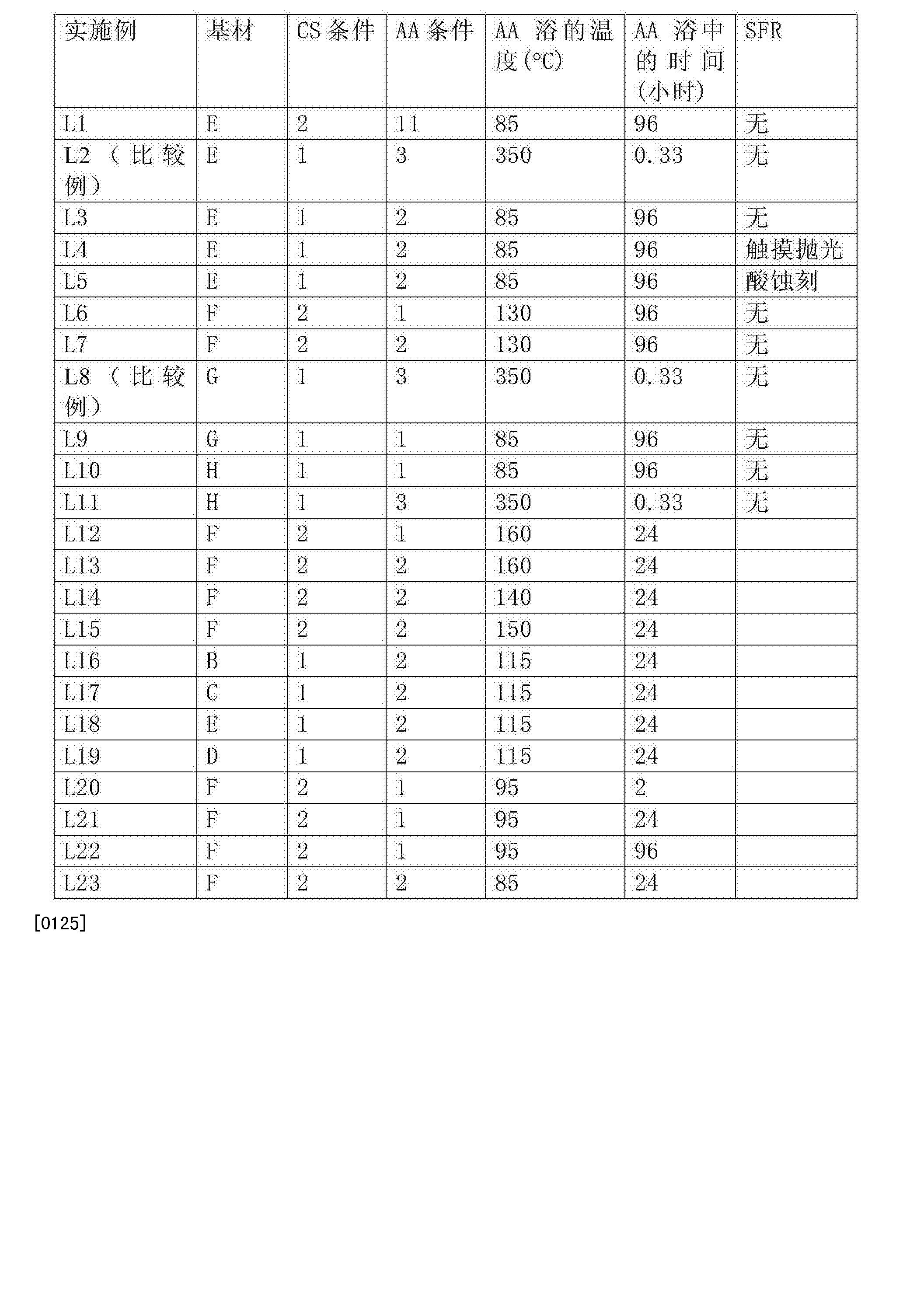 Figure CN105408273AD00241