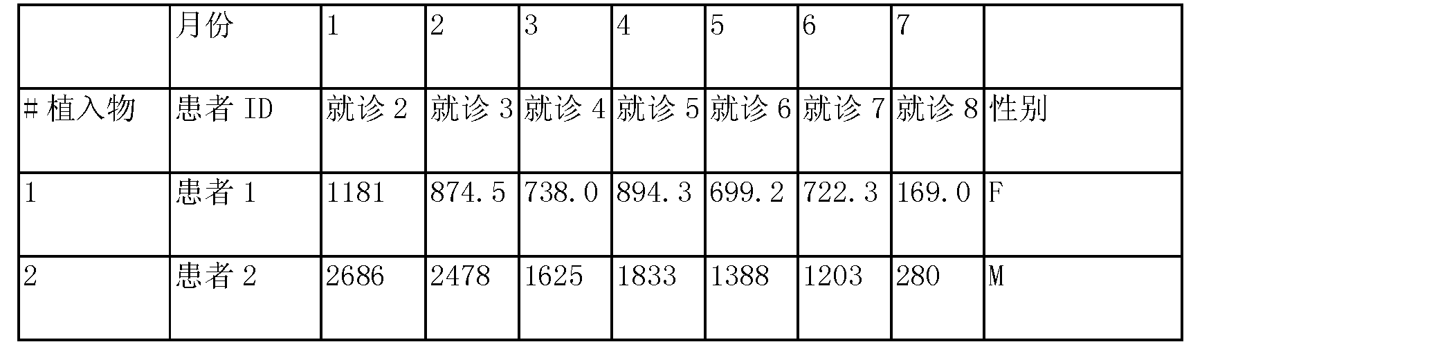 Figure CN103550137AD00252