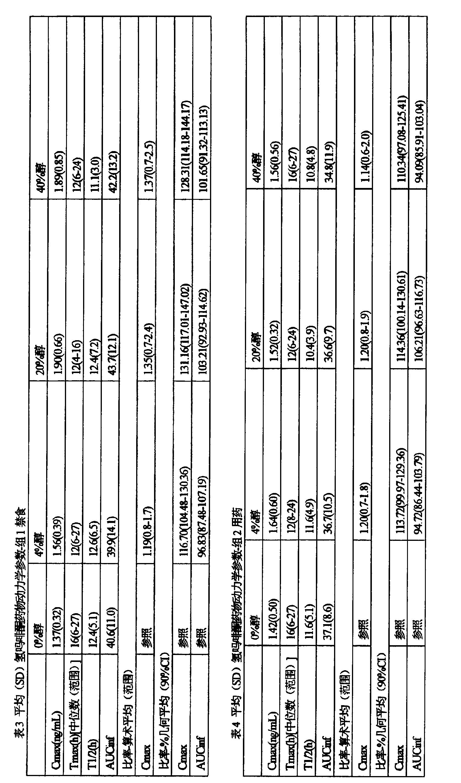 Figure CN1957909BD00381