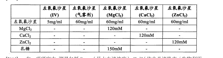 Figure CN102202649AD00232