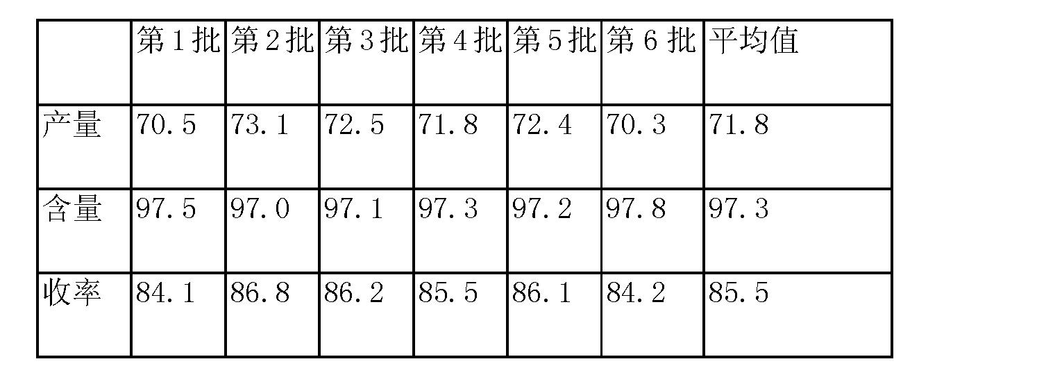Figure CN102816112BD00092