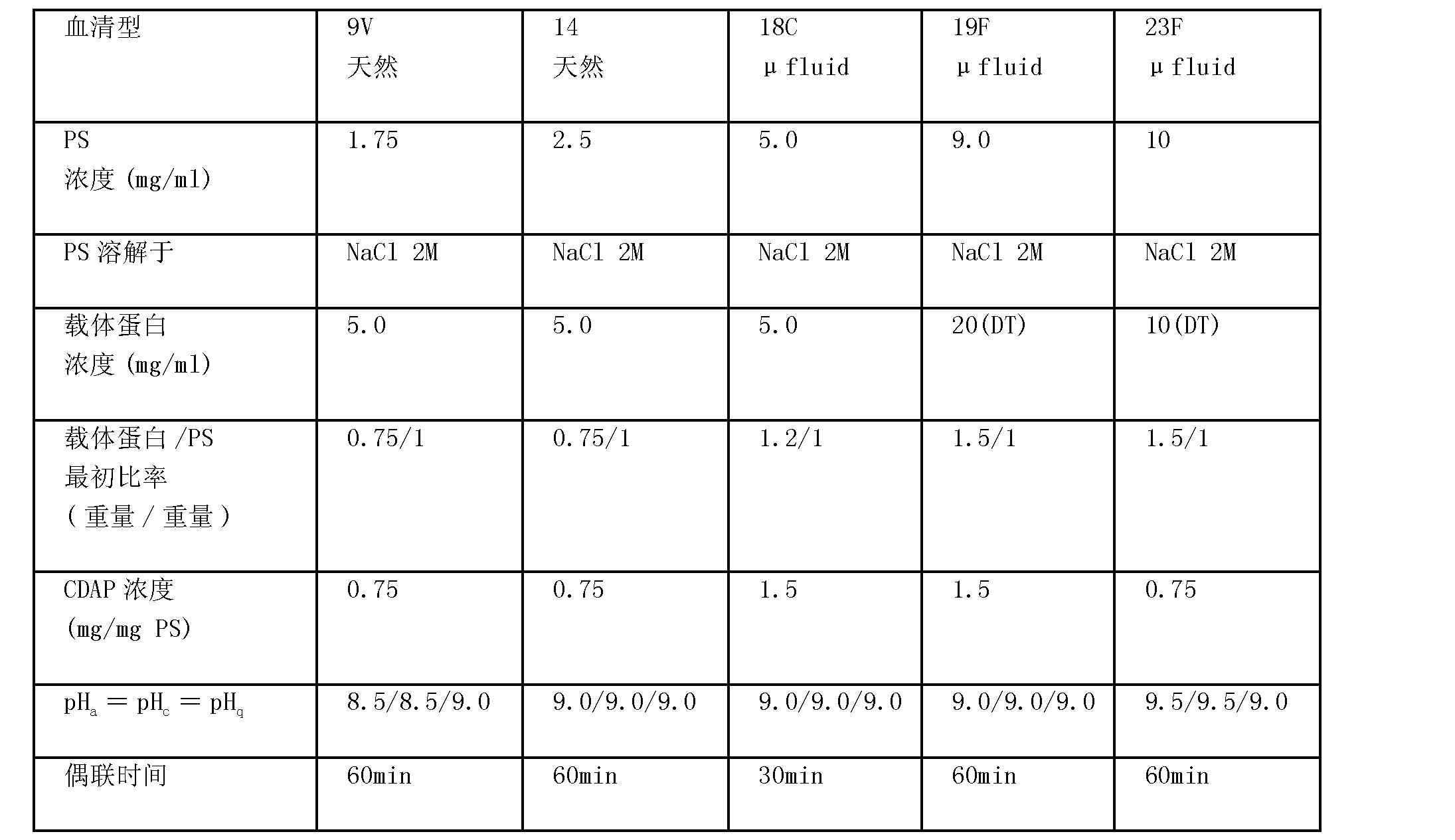Figure CN101378778BD00421