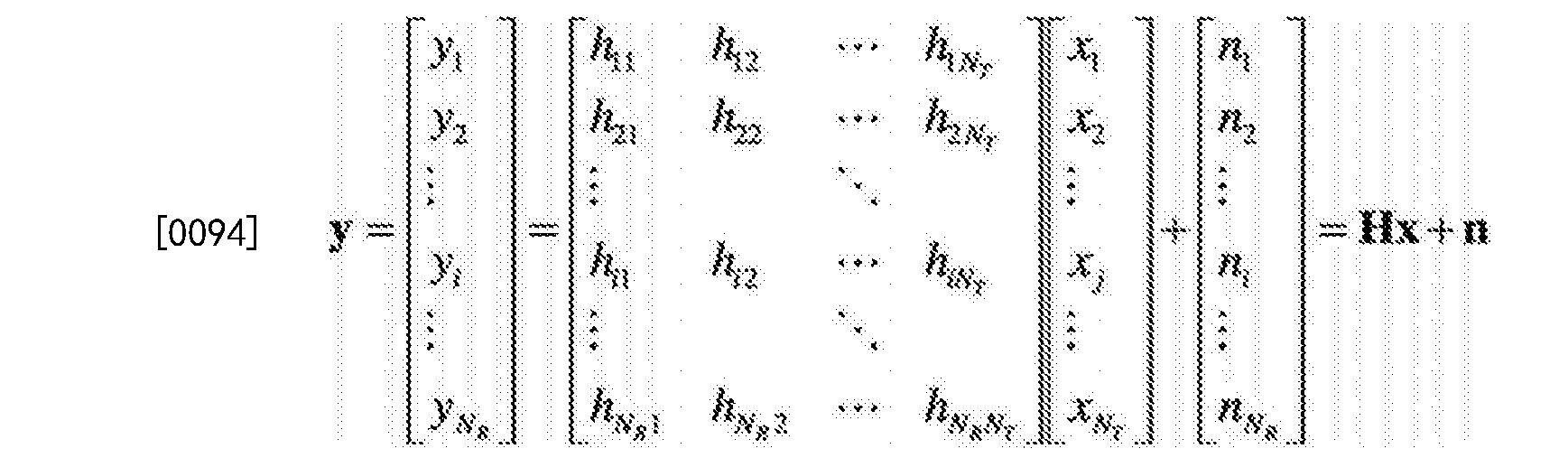 Figure CN106664147AD00111