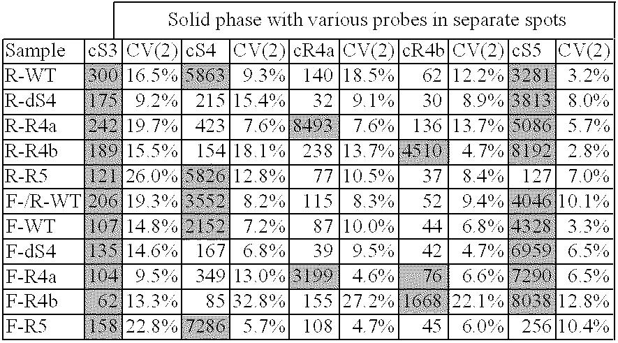 Figure US06410235-20020625-C00003