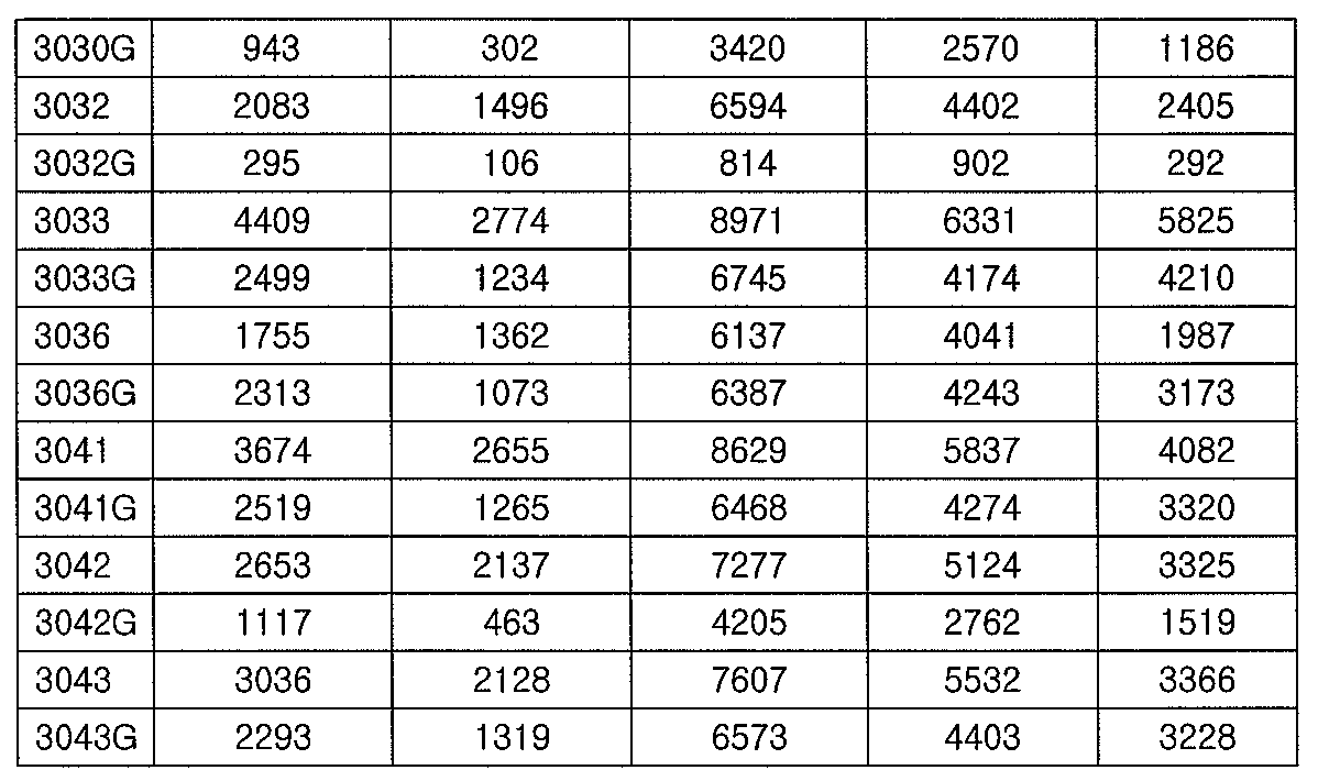 Figure 112012065857154-pct00022