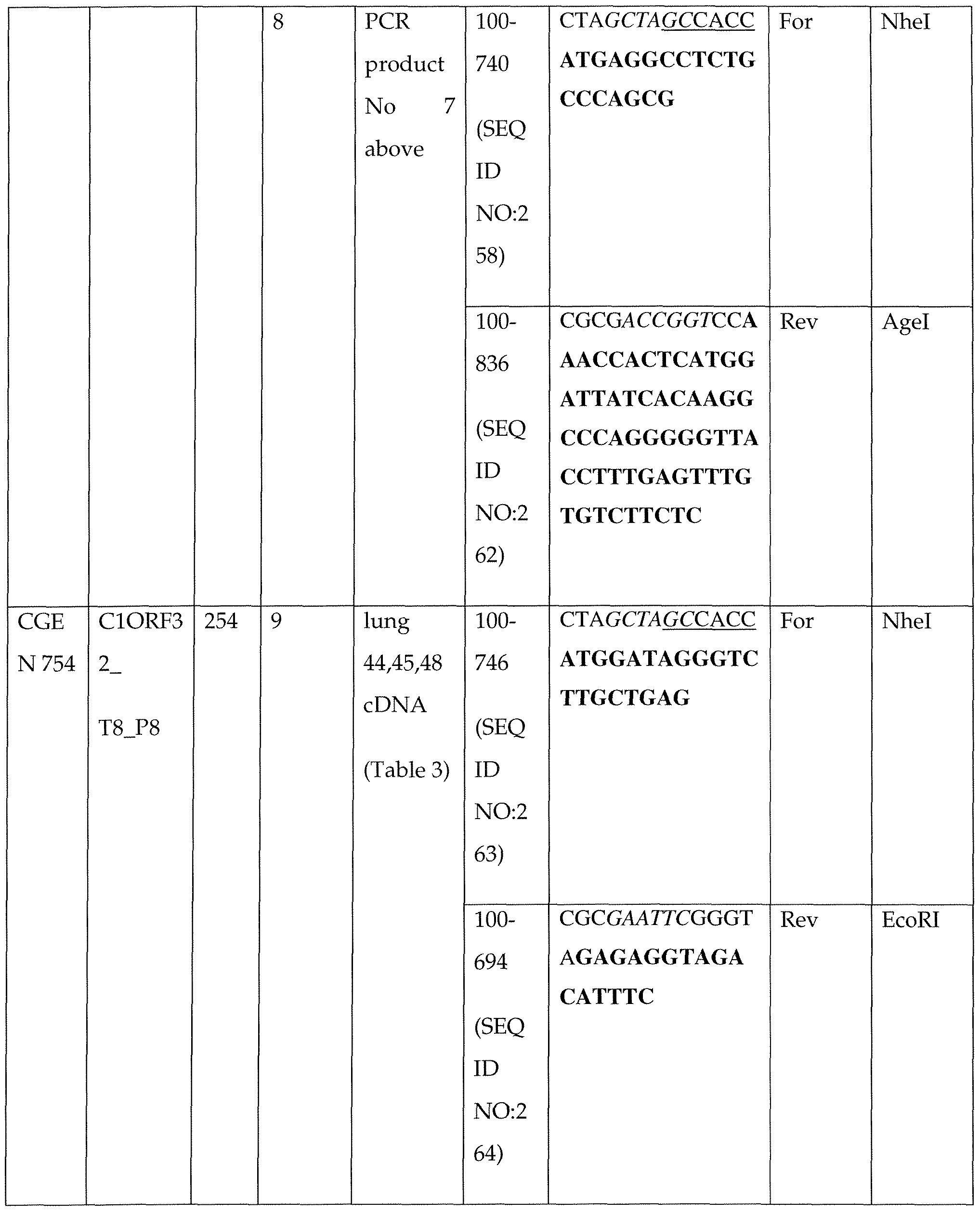 Figure imgf000495_0001