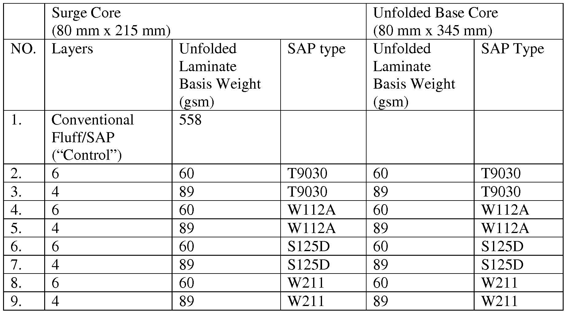 CONTENTS Source · Figure imgf000047 0001