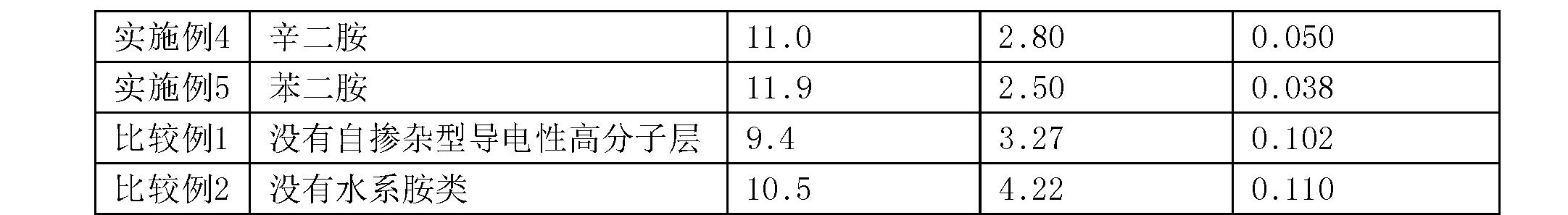Figure CN103959414BD00091