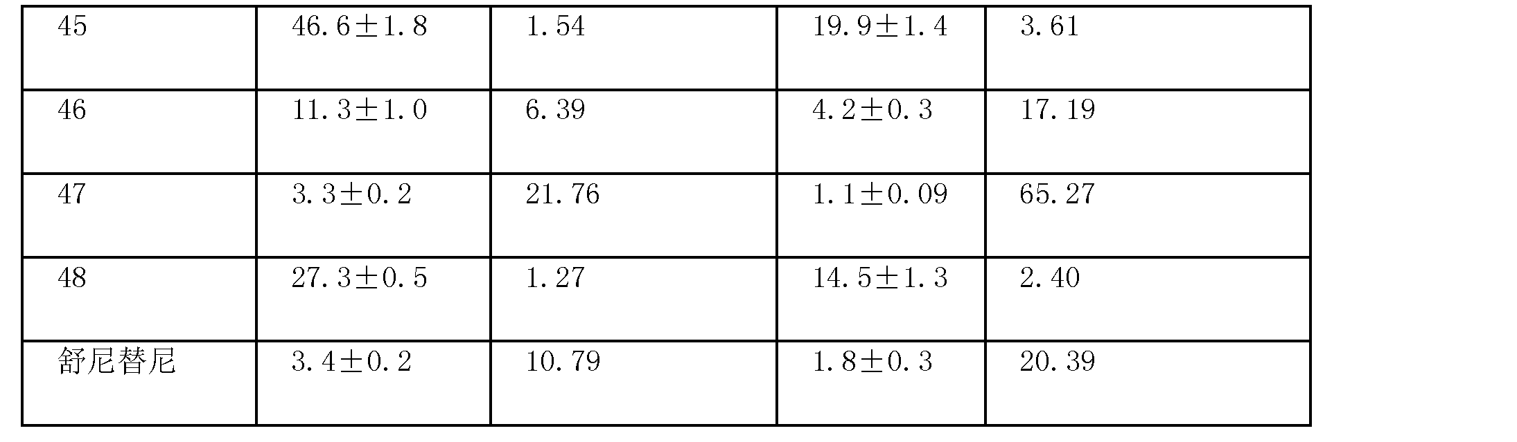 Figure CN102264699AD00391
