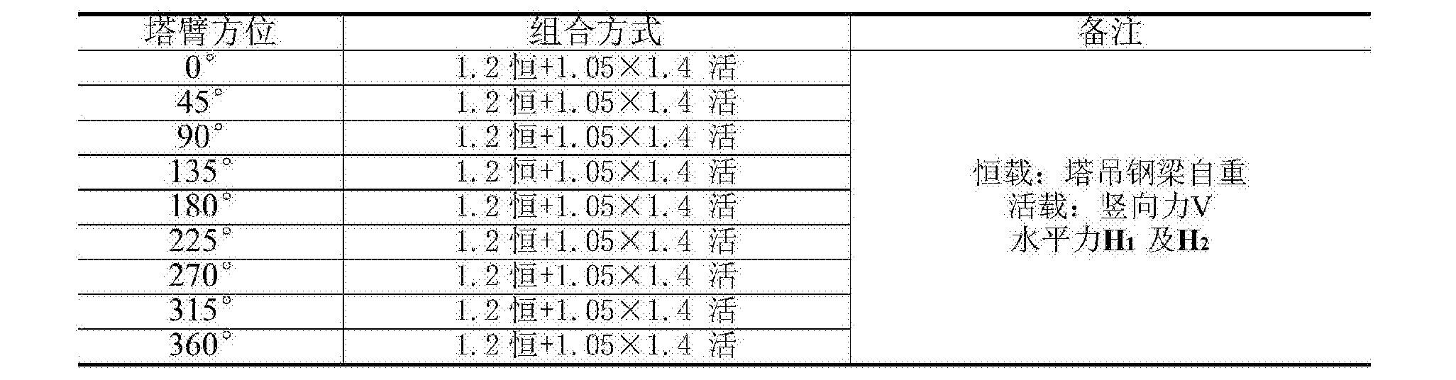 Figure CN104961058BD00101