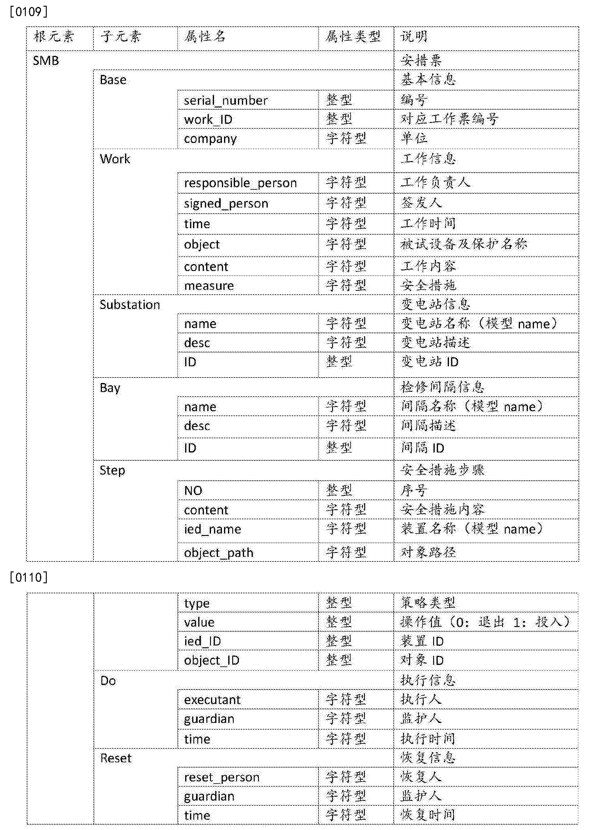 Figure CN105914892AD00161