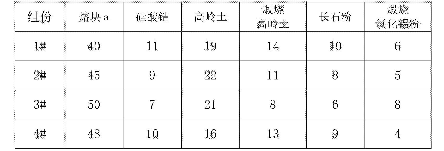 Figure CN105016787BD00082
