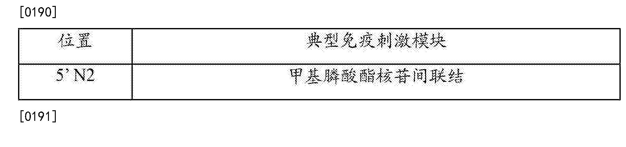 Figure CN102864152BD00162