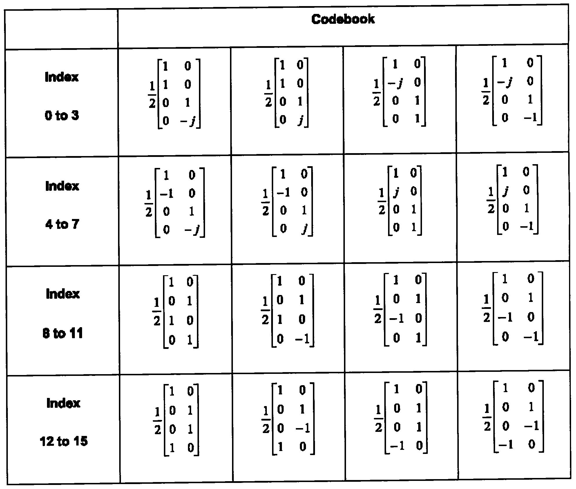 Figure 112011500920901-pat00020