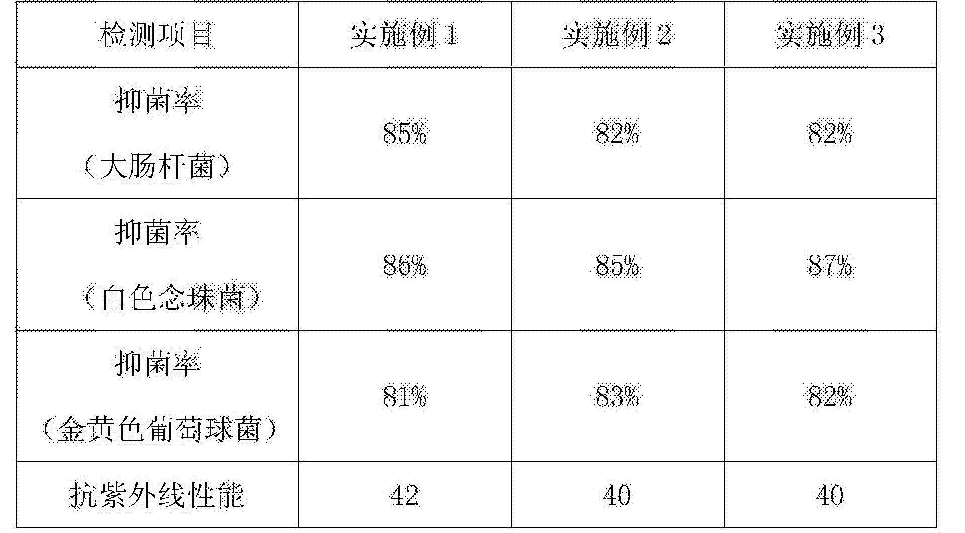 Figure CN105908539BD00051