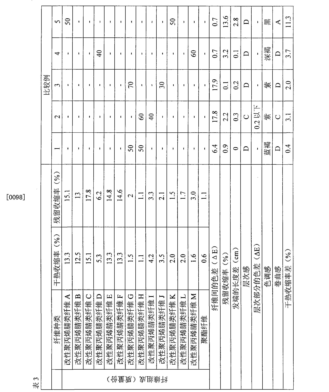 Figure CN101489427BD00131