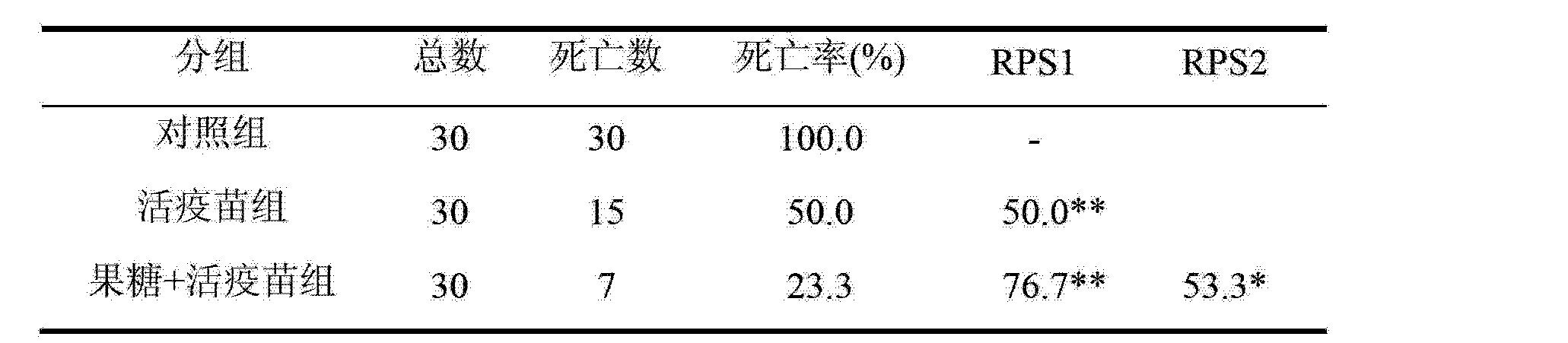 Figure CN103330935AD00041