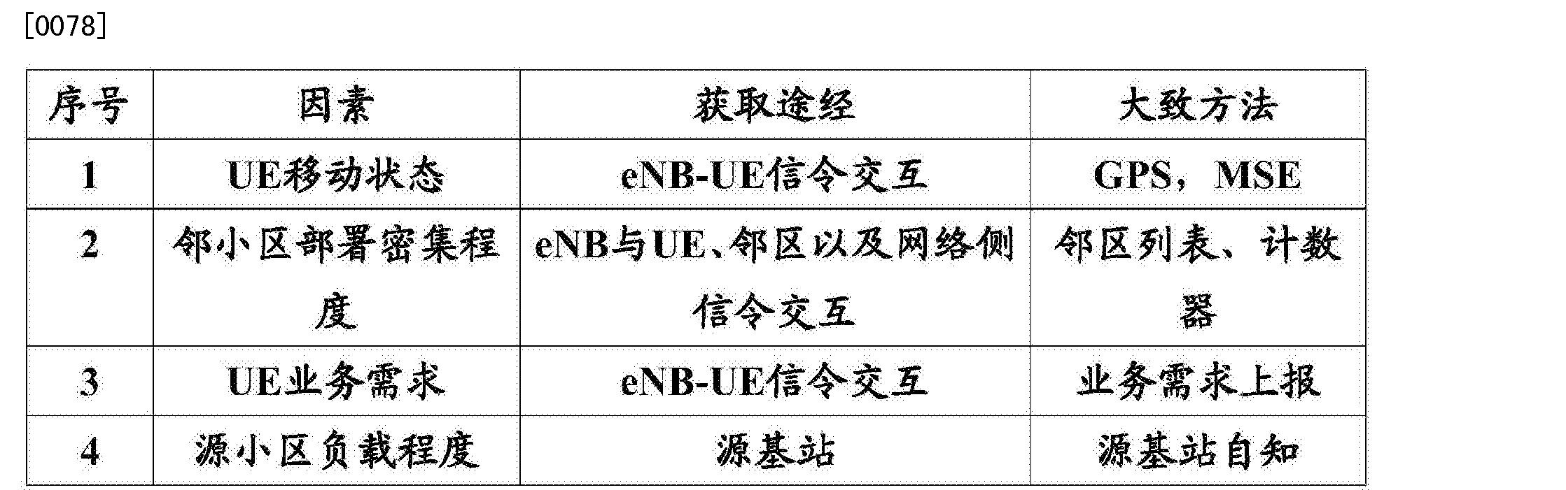 Figure CN105101046AD00121