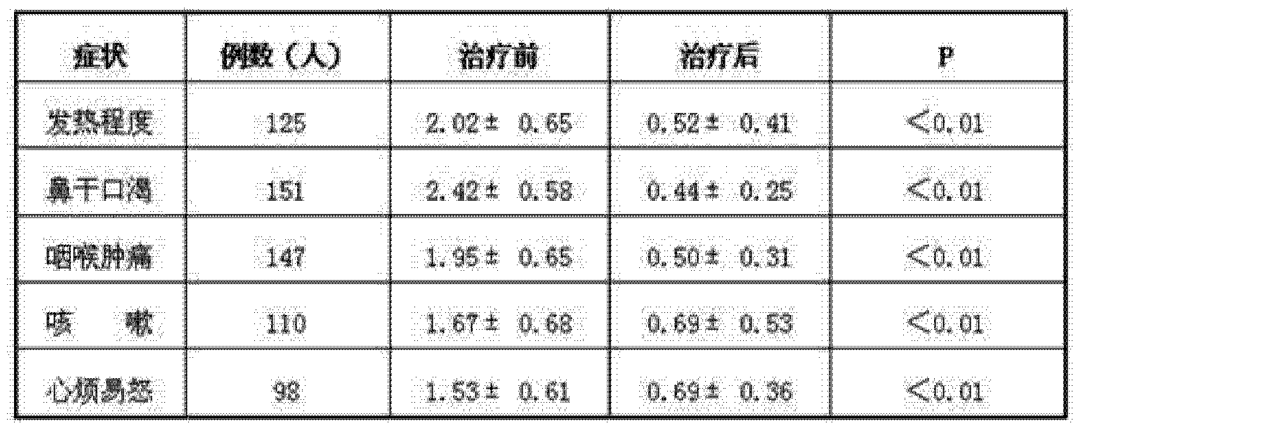 Figure CN103845642AD00082