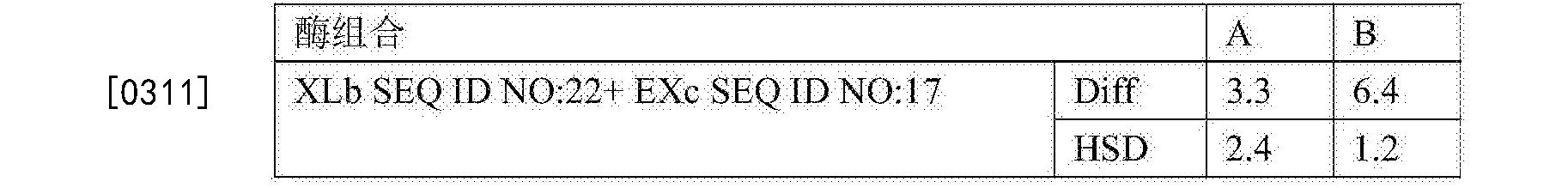 Figure CN108026487AD00372