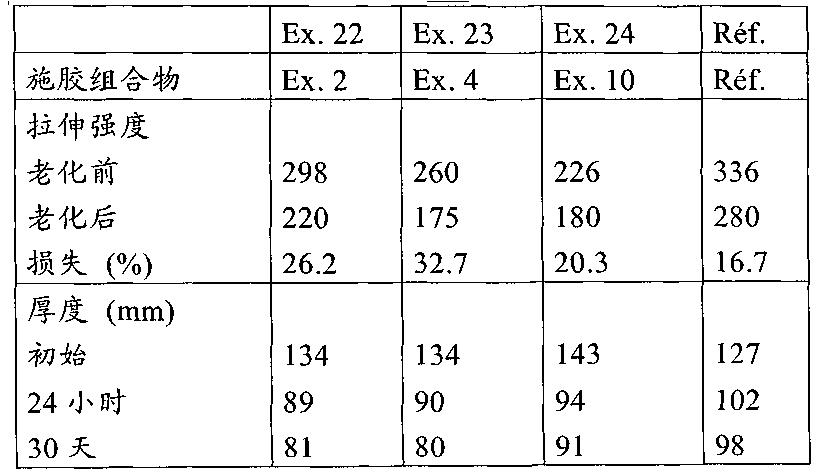 Figure CN101939268BD00131
