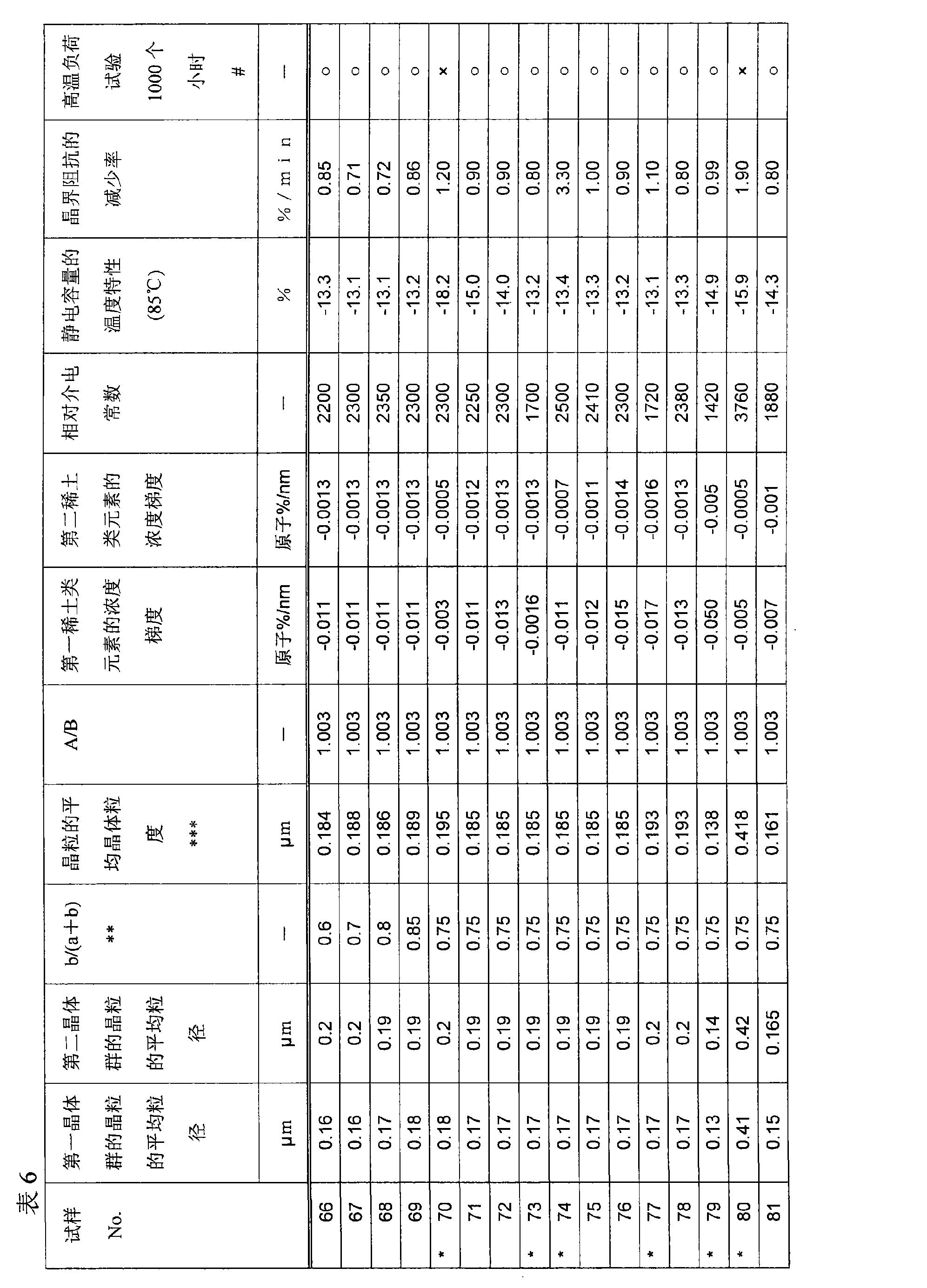 Figure CN101517672BD00271