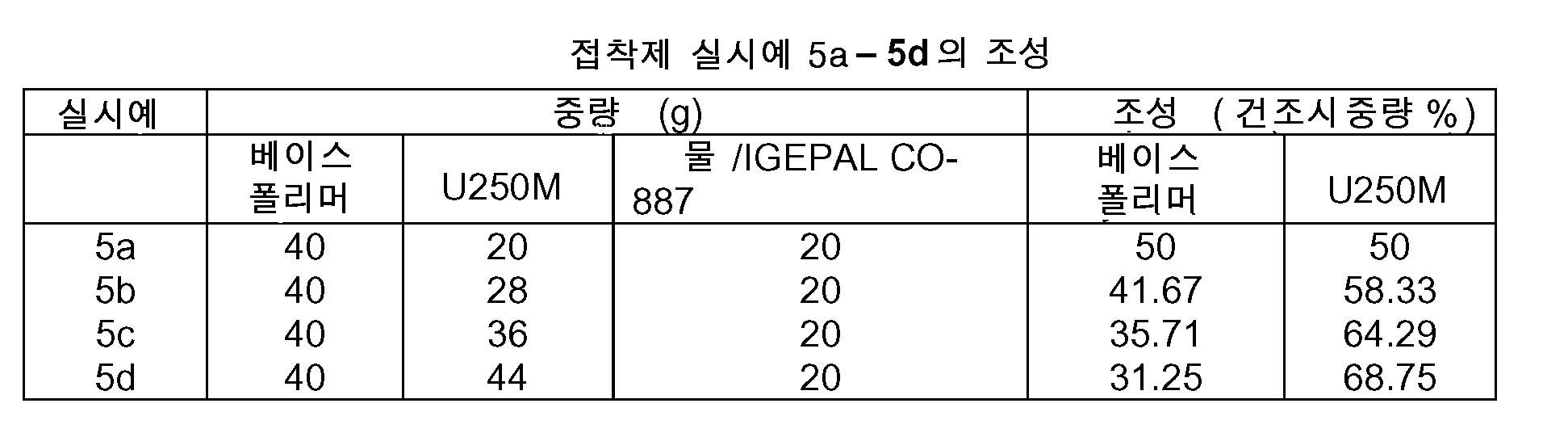 Figure 112011019747644-pct00009