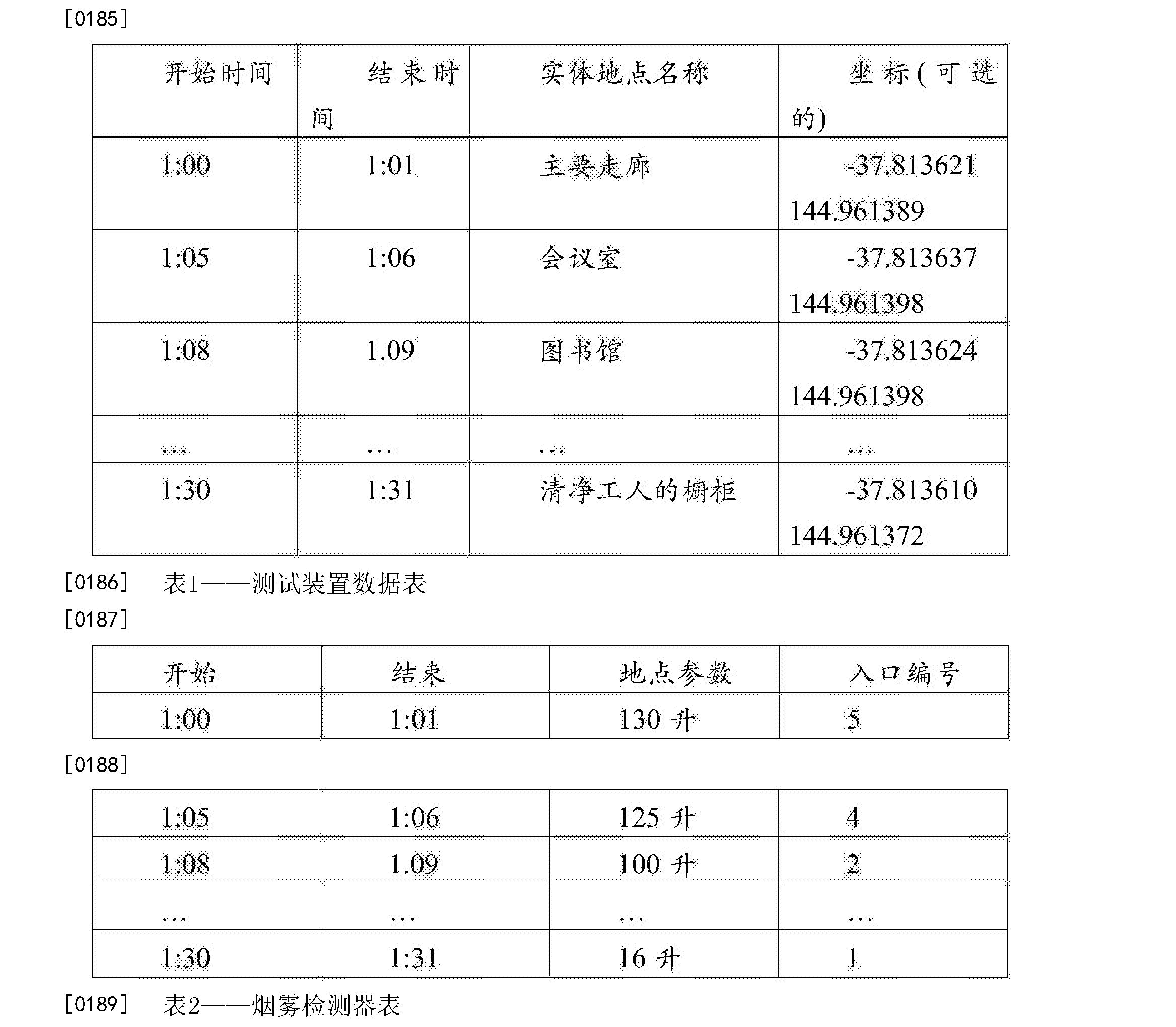 Figure CN106169215AD00271