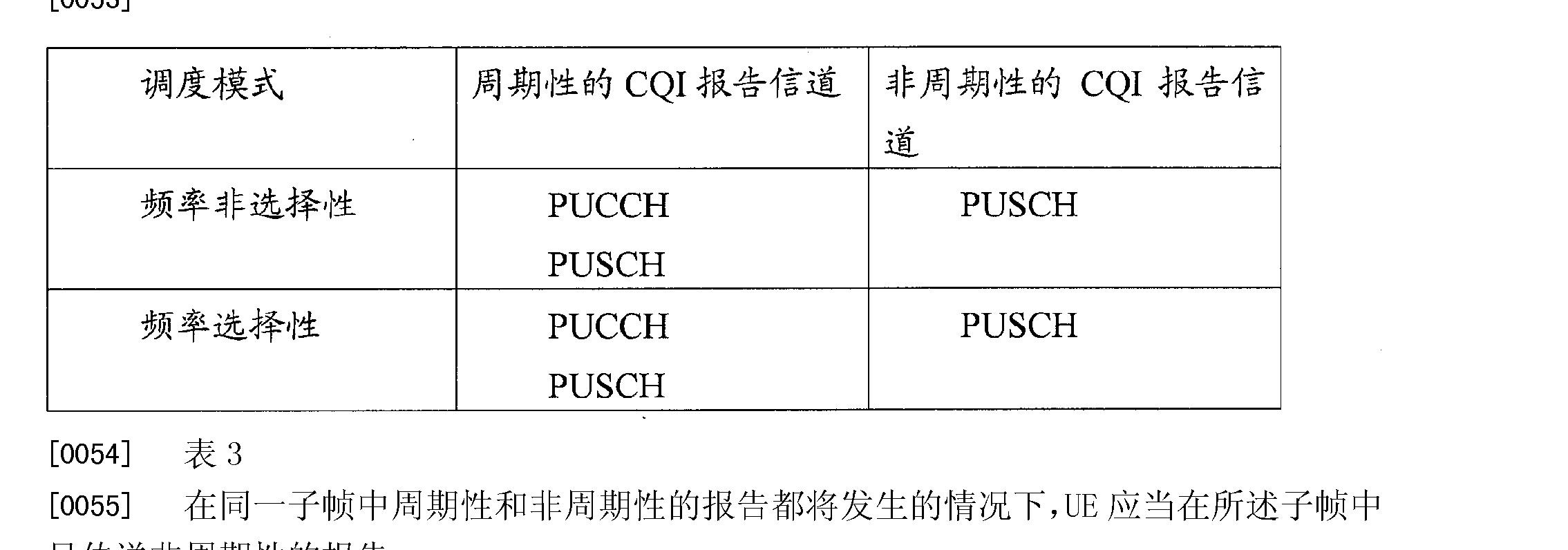 Figure CN102113258BD00081