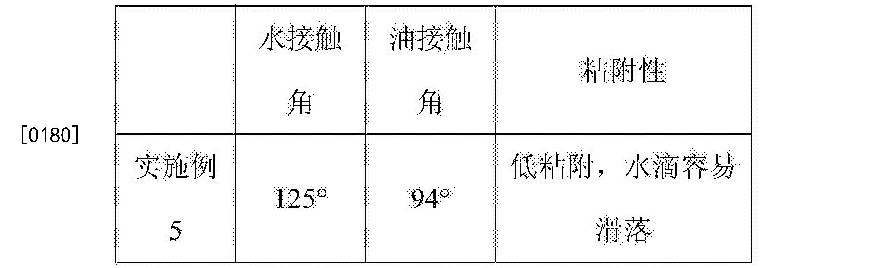 Figure CN107201510AD00181