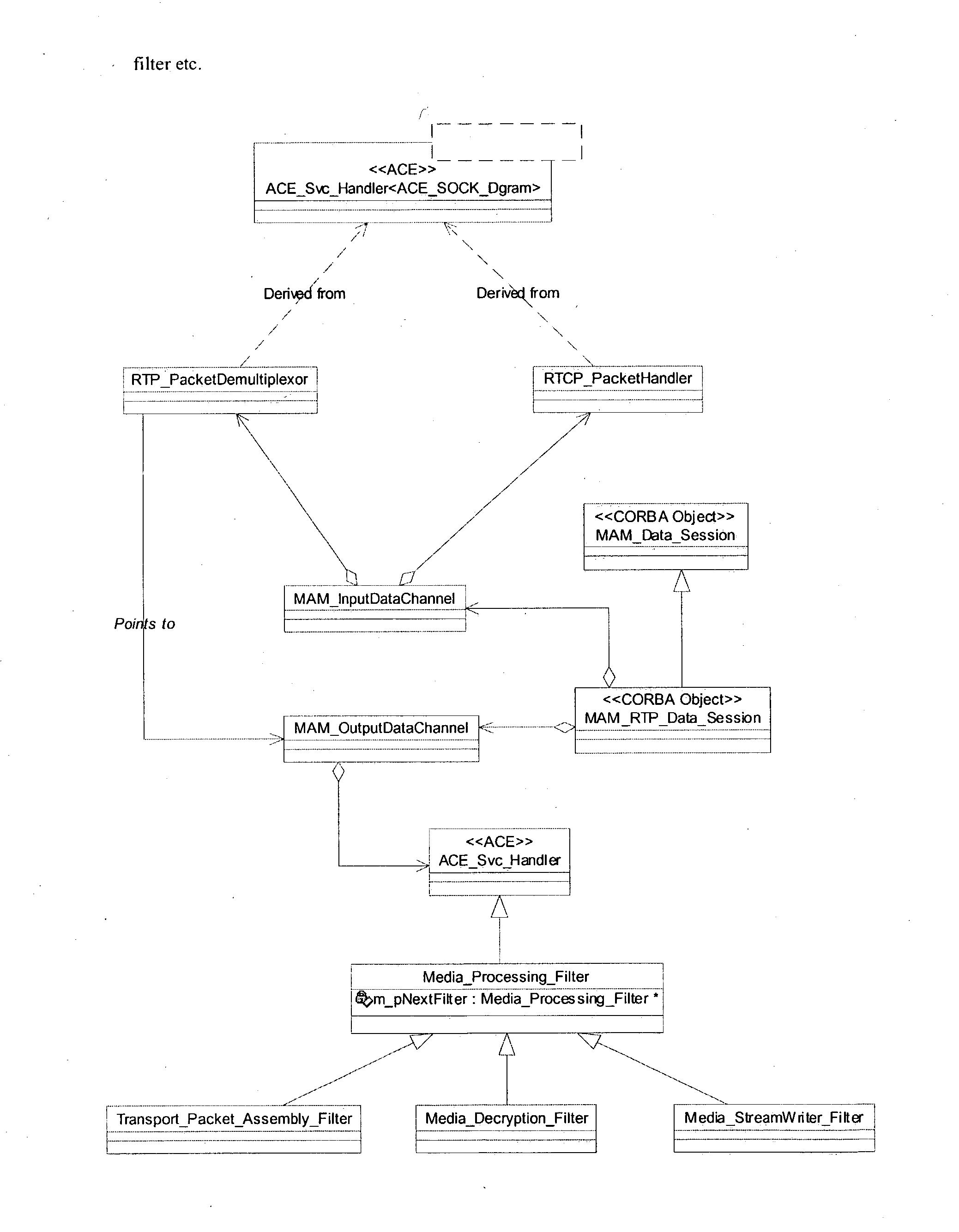 Figure US20030200336A1-20031023-P00037