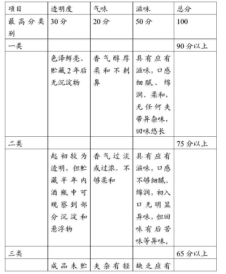 Figure CN104031807BD00081