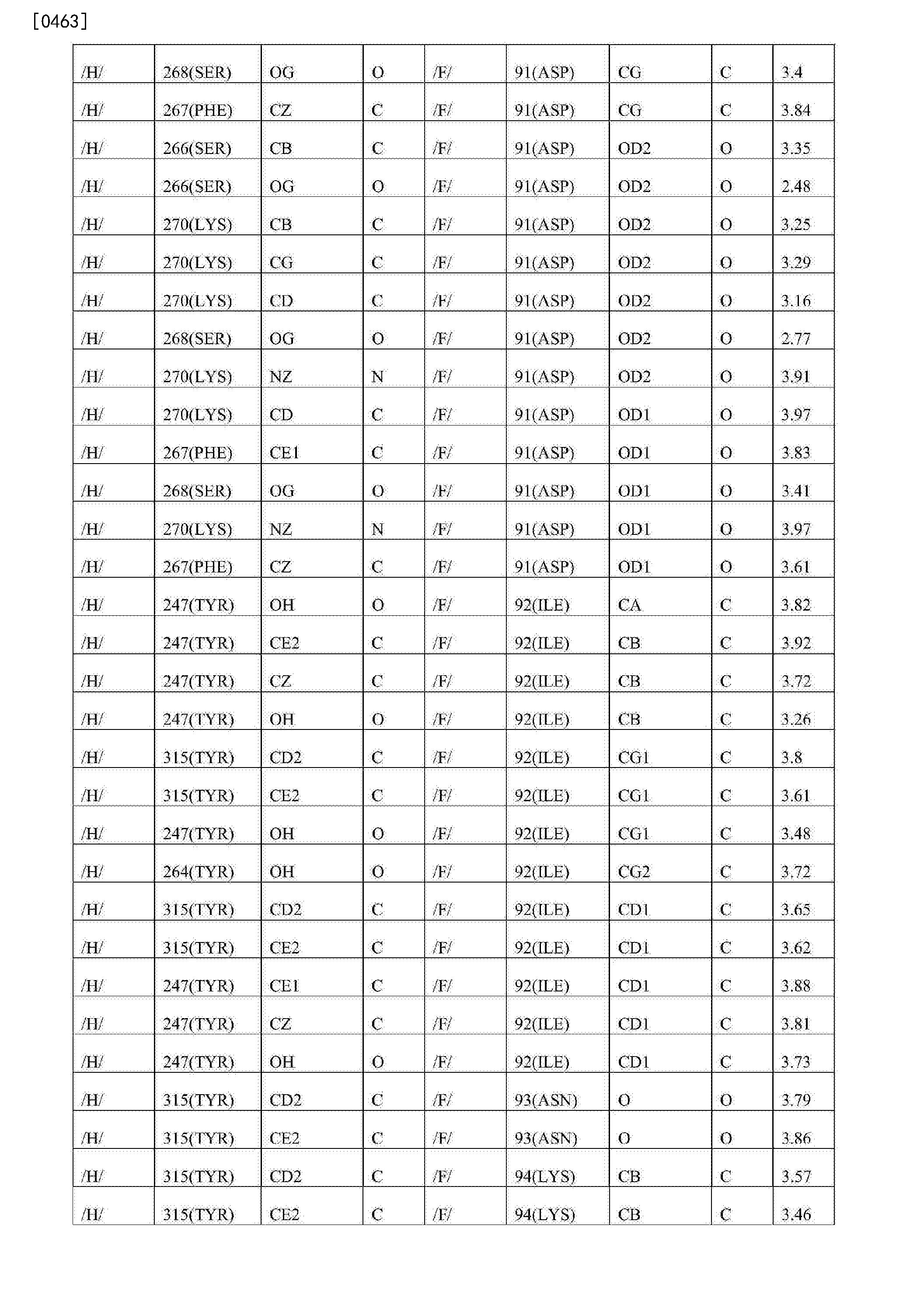 Figure CN105744954AD00891