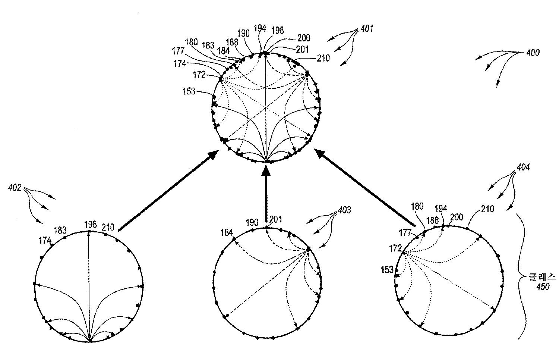 Figure R1020050099588