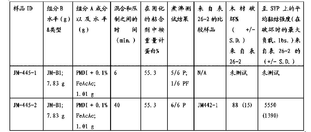 Figure CN102439056BD00941