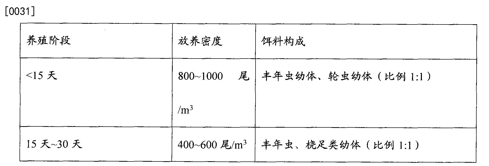 Figure CN103548722BD00052