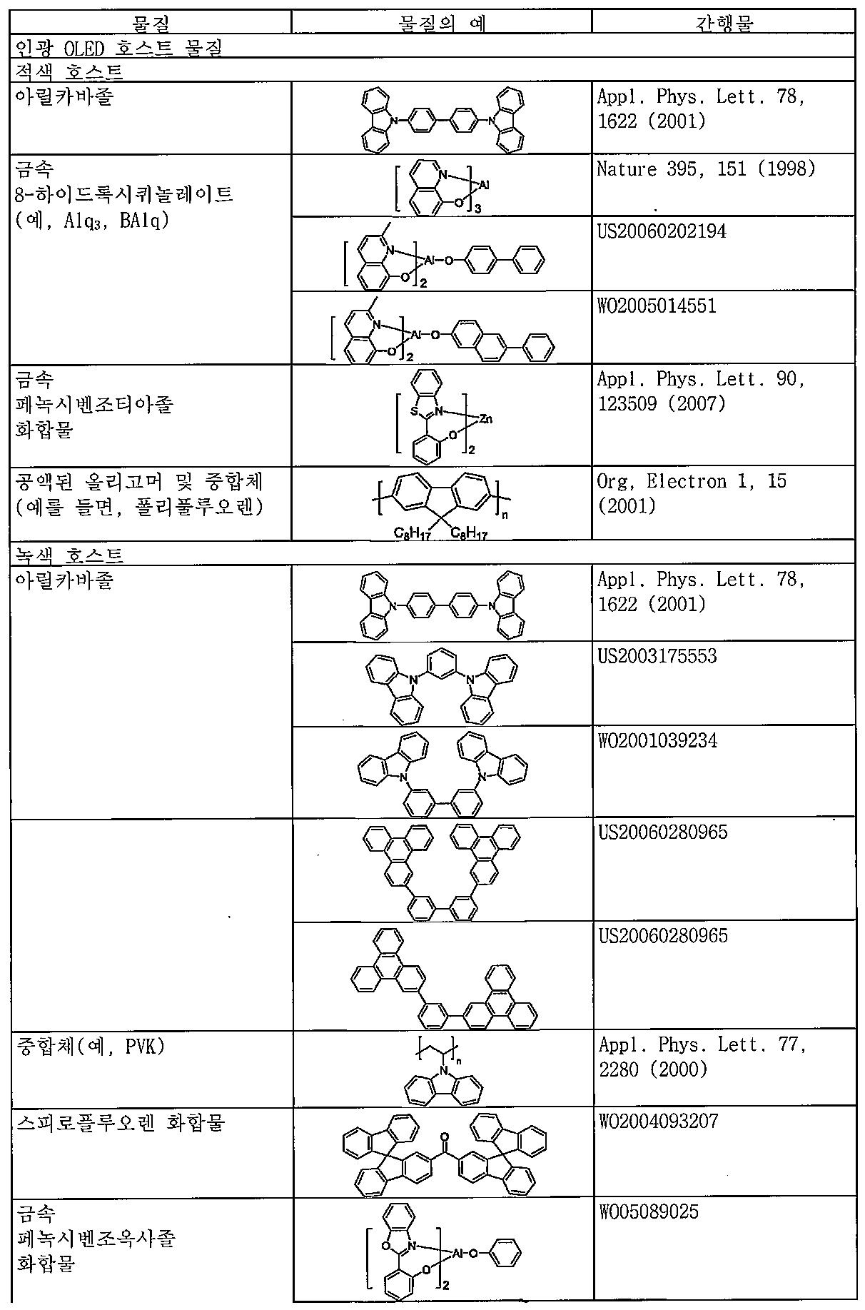 Figure 112011098457278-pct00112