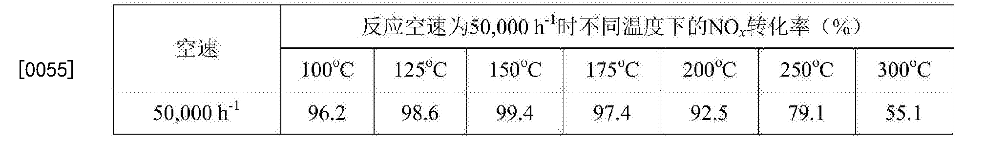 Figure CN106492788AD00062