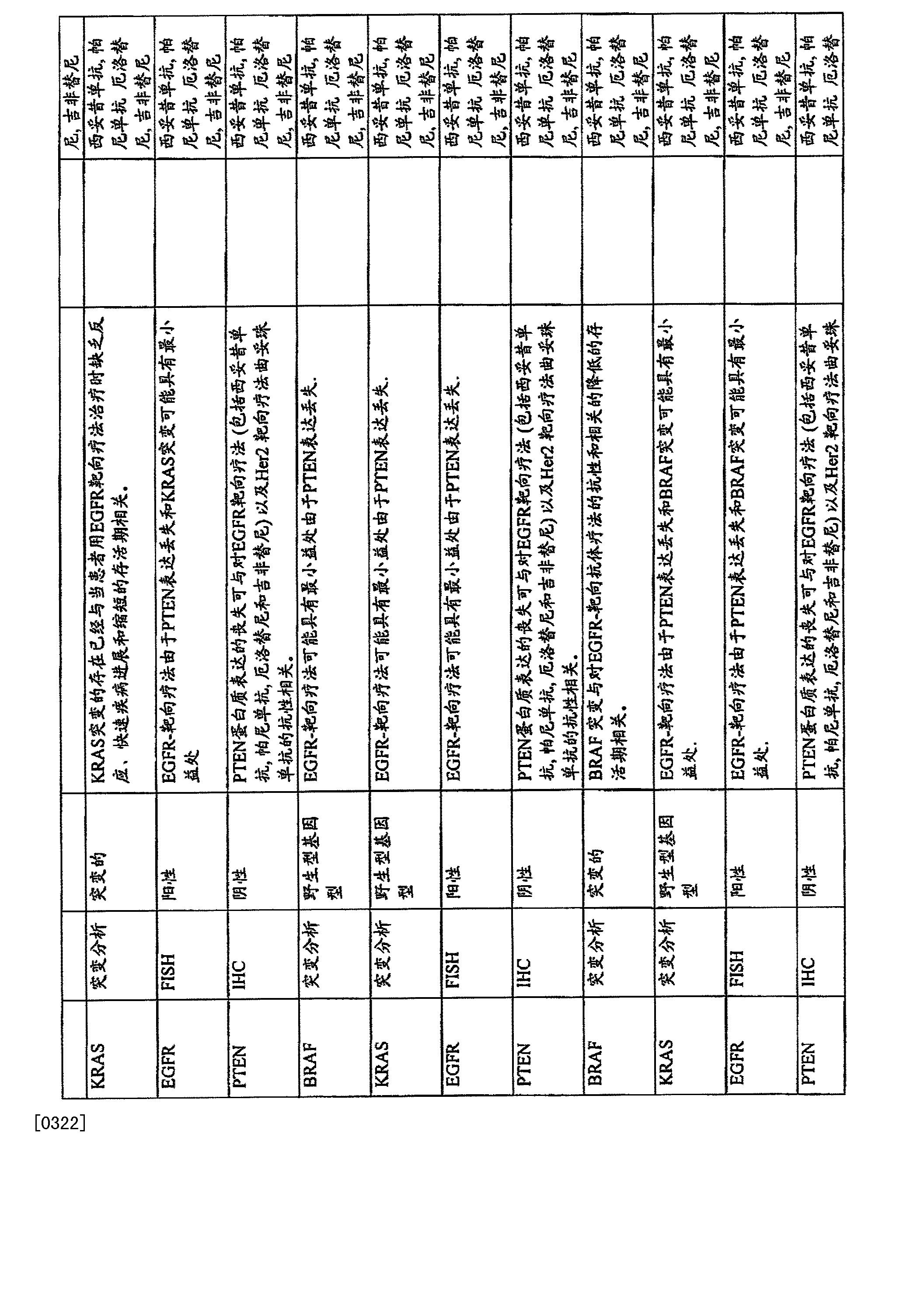 Figure CN104878086AD00691