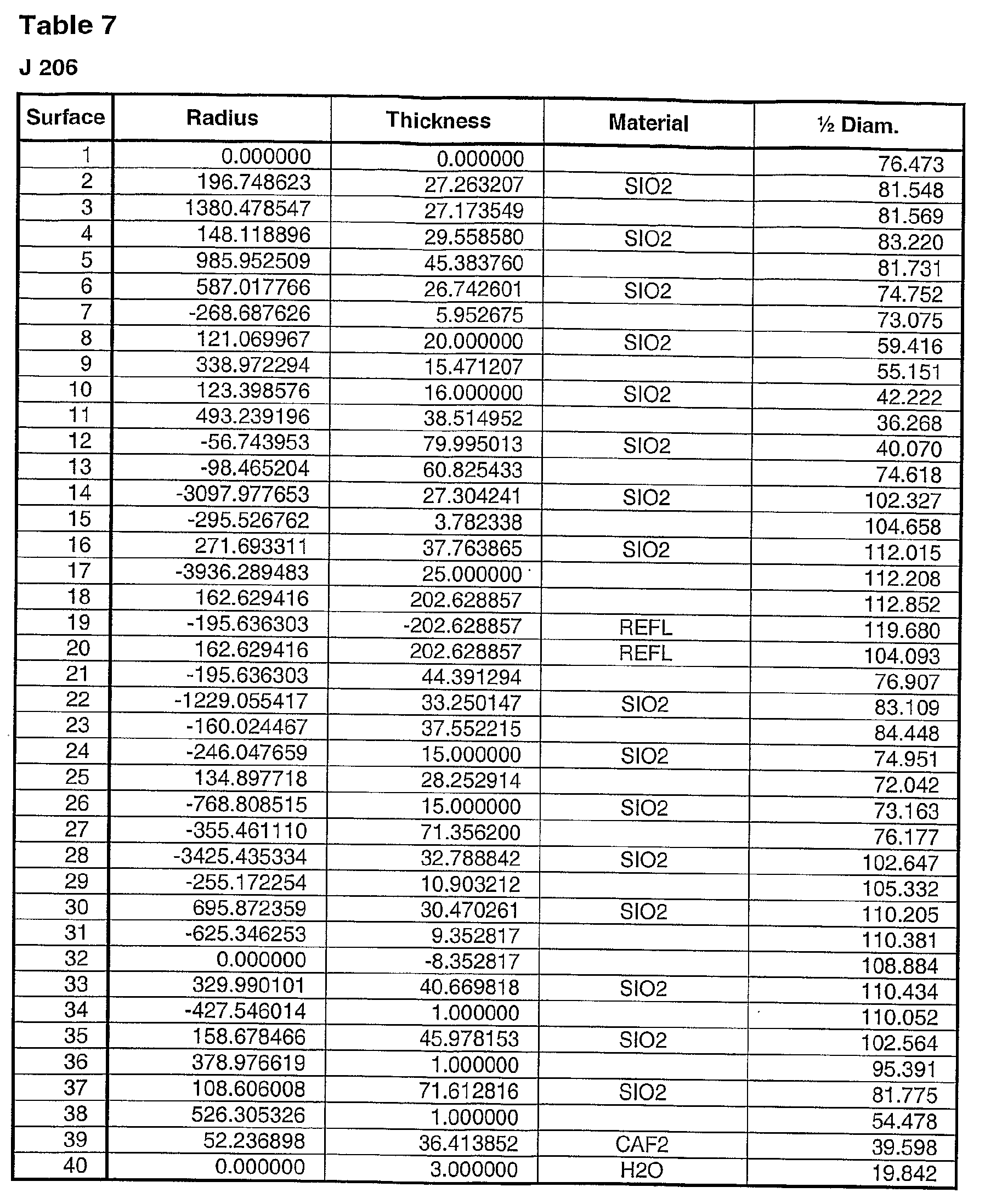 Figure 112012001788764-pat00017