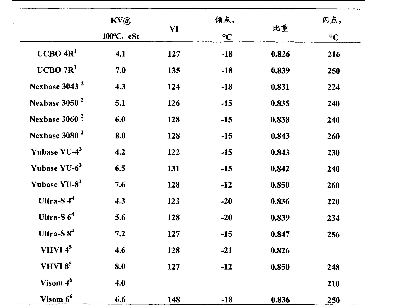 Figure CN101855250BD00691