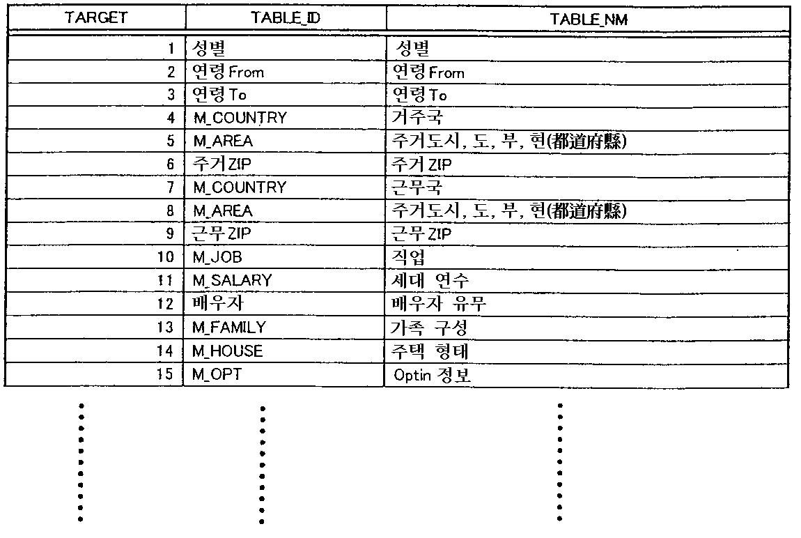 Figure 112007041327895-pct00056