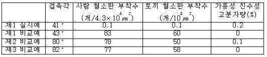 Figure 112011104801785-pat00003