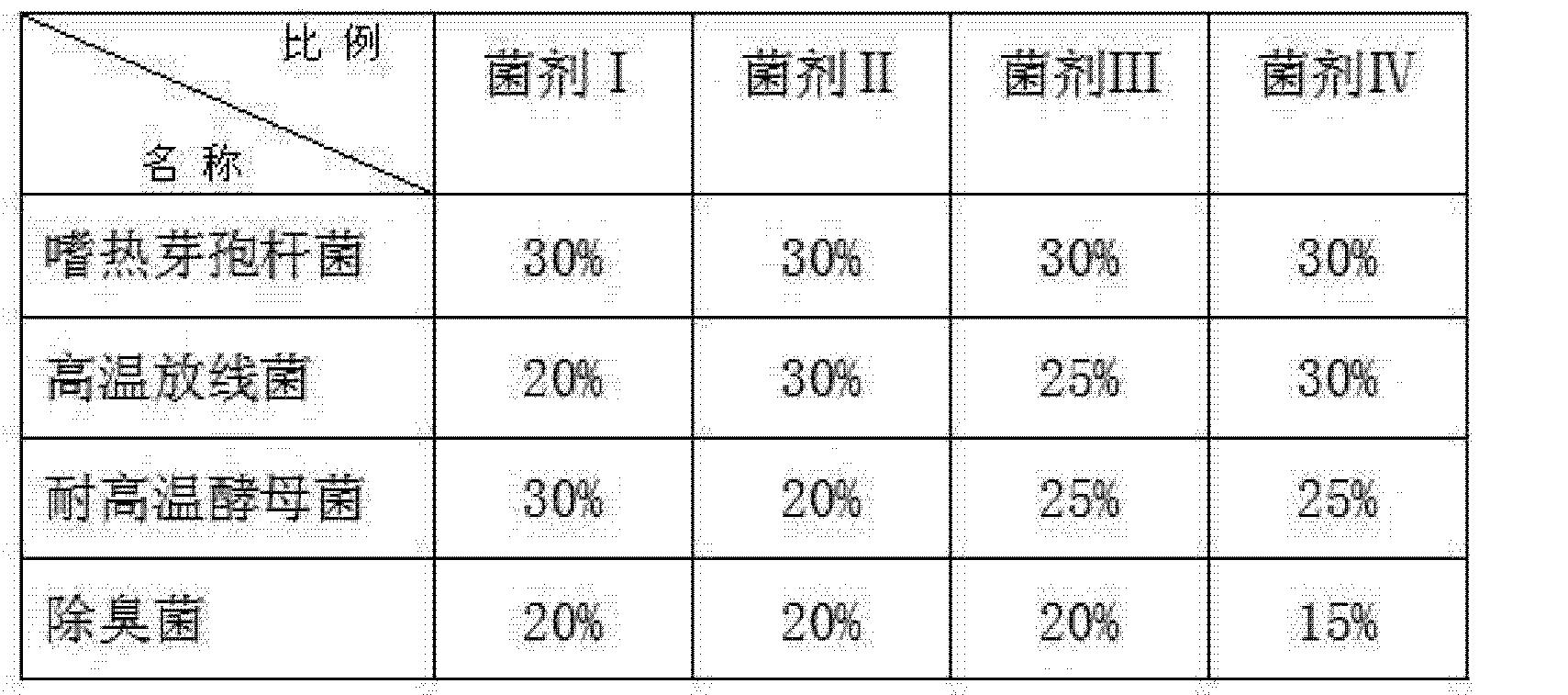 Figure CN104529112AD00071
