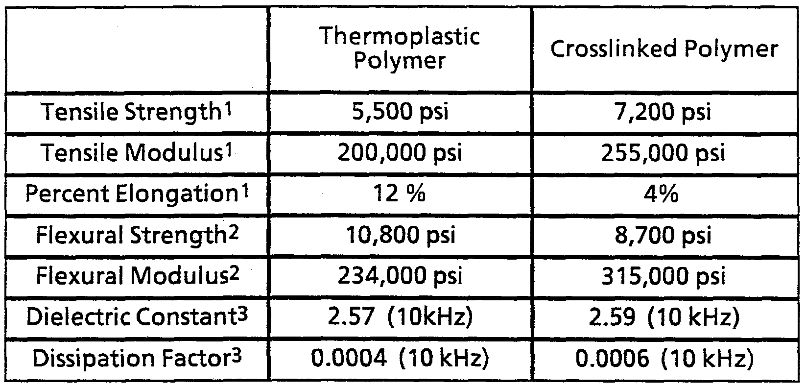 Air filters APF215