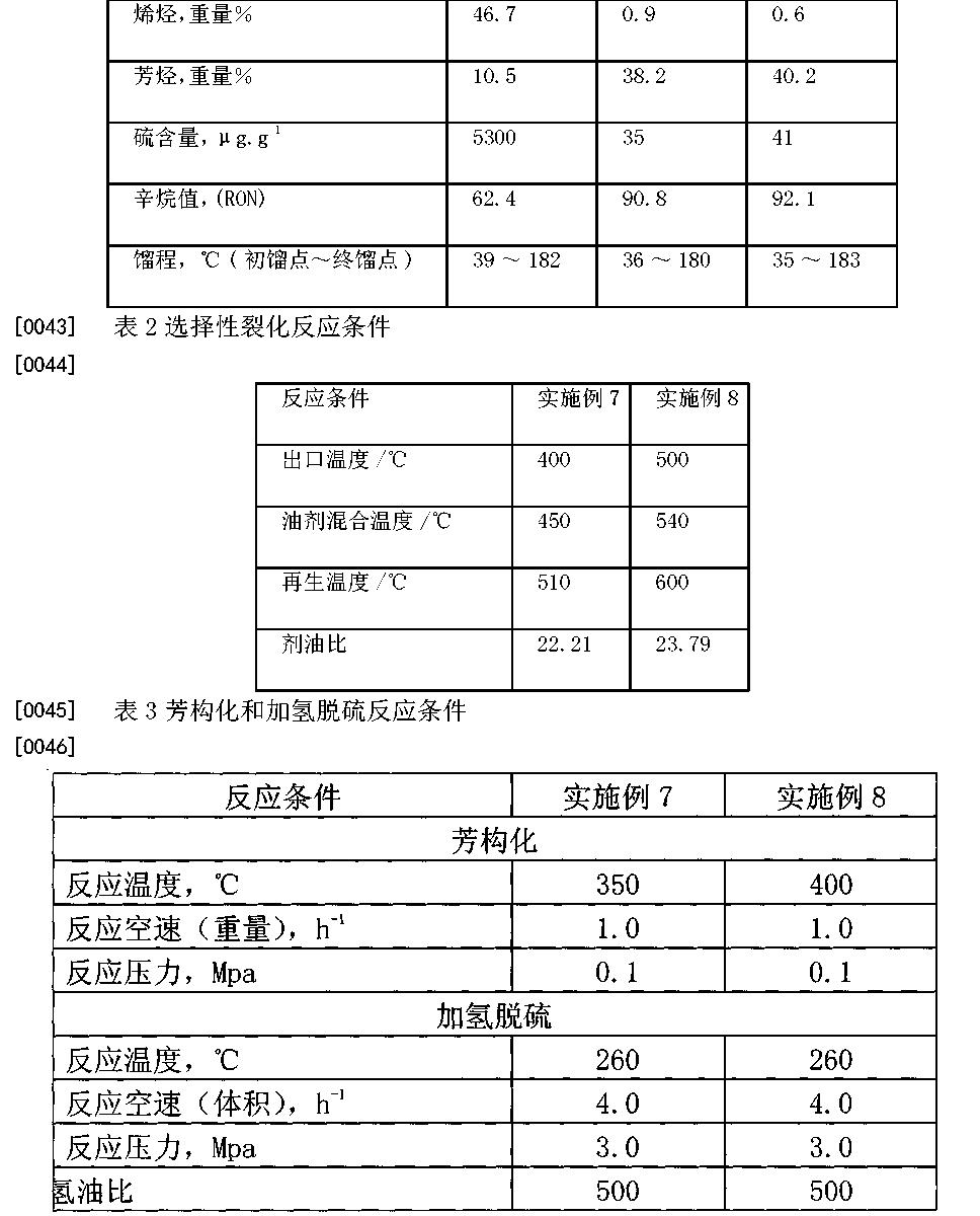 Figure CN103146427BD00071