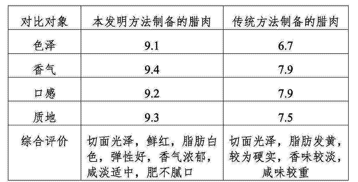 Figure CN106174047AD00051