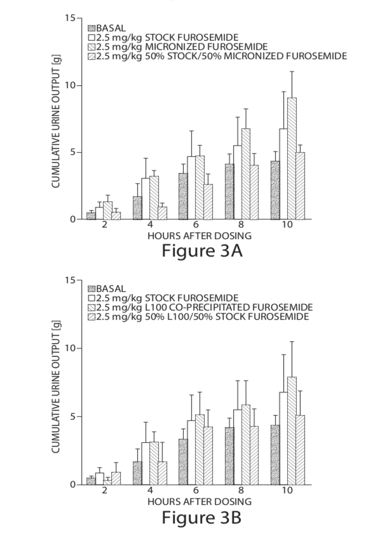 chloroquine phosphate flukes