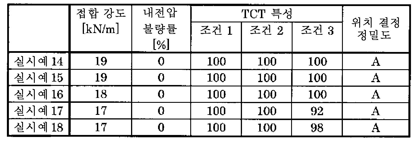 Figure 112014066715363-pct00007